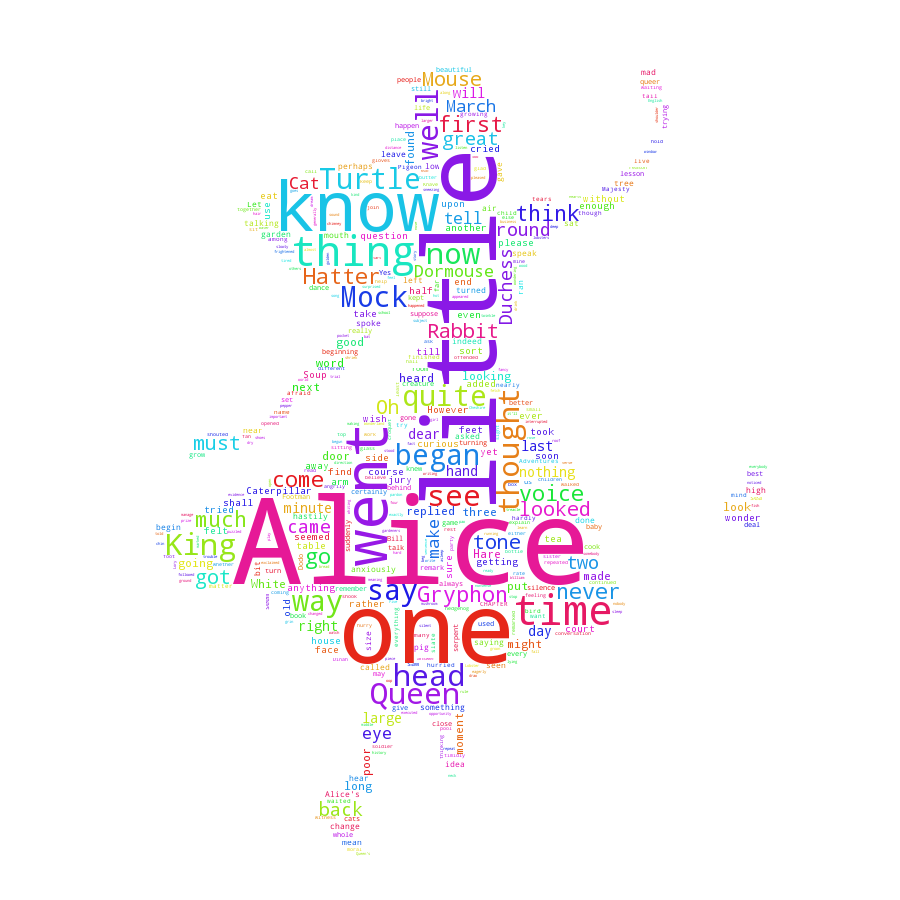 examples/alice.png